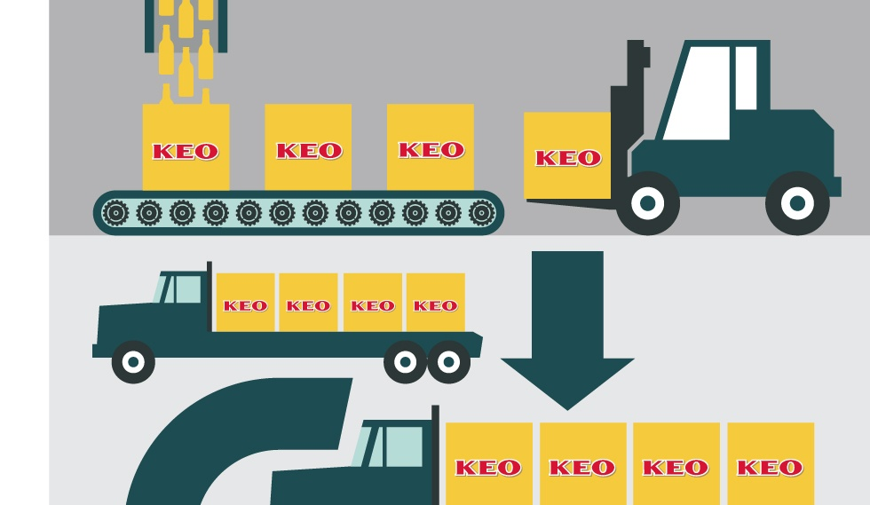 KEO beer microsite The transportation
