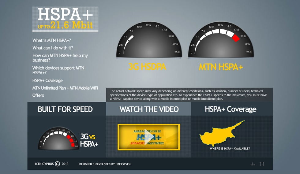 MTN HSPA+ microsite internet speed